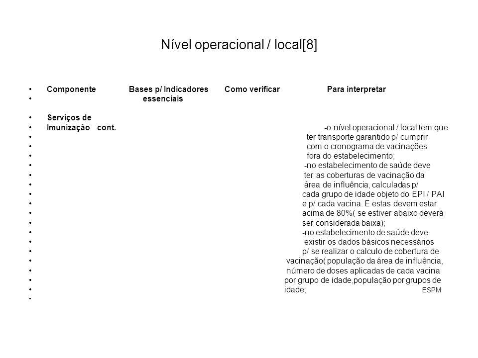 Nível operacional / local[8]